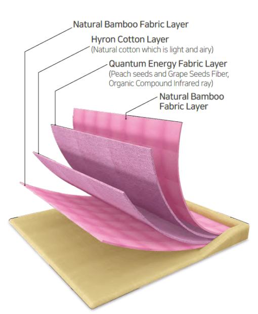 richway bamboo silk comforter